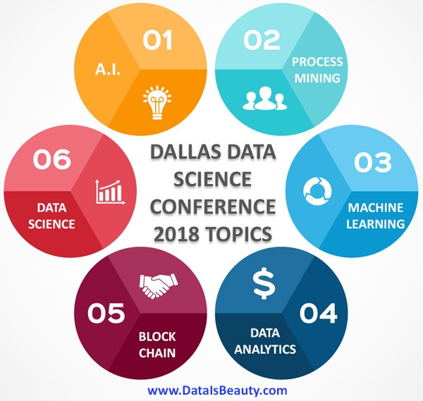 Dallas Data Conference 2018 Topics